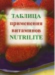 """""""Nutrilite"""" Таблица применения витаминов"""